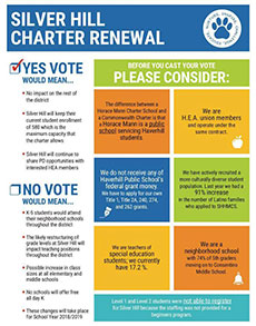 Flyer distributed in support of Silver Hill charter renewal. Click above for larger image.
